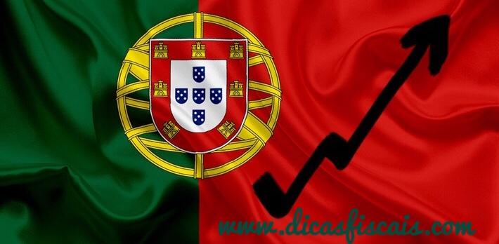 Portugal e o ranking da competitividade